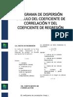 2. DIAGRAMA DE DISPERSIÓN CÁLCULO DEL COEFICIENTE DE CORRELACIÓN
