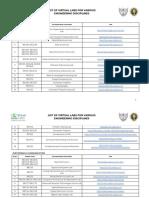 VLAB_NITK_VTU_Syllabus-Mapping-_LIST.pdf