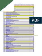 2.0 Metrados Completos.pdf