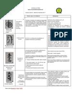 Tabla simbolos Reiki.pdf