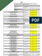 Calendario de EXAMES I Chamada 2019-2020UV.pdf