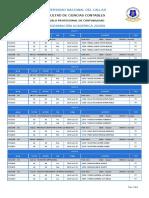Programacion Academica-11-12-2019 01_41_51