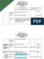 Calendário GDCS