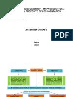 Mapa Conceptual Inventarios