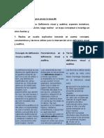 393393602-Tarea-4-Intervencion-Psicopedagogica-y-Atencion-a-La-Diversidad.docx