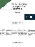 Linea del tiempo deuda publica colombia