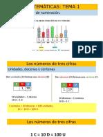 tema-1-matemc3a1ticas-3c2ba-ep-el-castillo.pptx