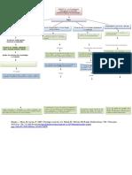 Mapa Conceptual_ Capitulo 5. (2).docx