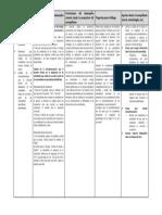 Ejemplo de matriz, desempeños 3 y 4