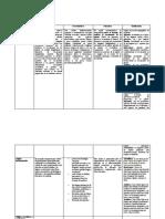 Cuadro No 1 descripción tejidos vegetales.docx