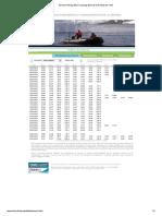 Servicio Hidrográfico Oceanográfico de la Armada de Chile
