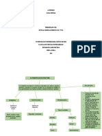 estadistica descriptiva mapa mental