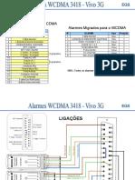 Alarmes CDMA_WCDMA