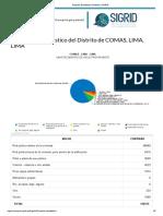 Reporte Estadístico Distrital _ SIGRID_agua