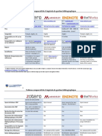 Tableau comparatif - logiciels bibliographiques
