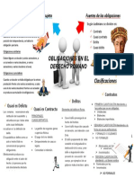 Obligaciones.unu.docx