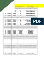 UNIT III PAPER BOAT (1).xlsx