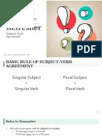 Instructional Design Grammar Refresher.pptx