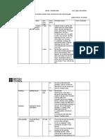 procedure- lesson plan TP 7
