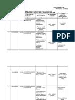 Activități comisie sem I