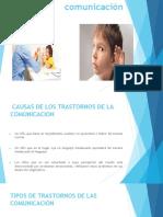 TRASTORNOS DE LA COMUNICACIÓN.docx.pdf