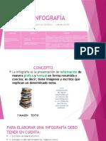 LA INFOGRAFÍA 3° GRADO.pptx