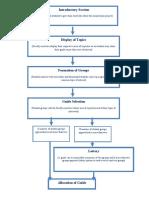 Criterion 2 Flow Chart.docx