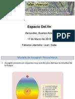 Presentación_Estructura_Taller_Plenitud_2018