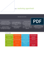 Microsoft Word - Marketing Approfondi_1