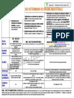 Tabelle_medicinali_uso_VETERINARIO.pdf