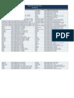 ANESTESIOLOGIA (2).pdf