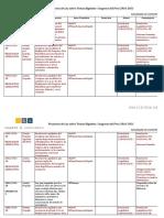 Proyectos de Ley sobre Temas Digitales Congreso del Perú 2016-2021 (al 12.Abril.2020)