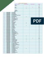 ASSIGNMENT STATUS.pdf