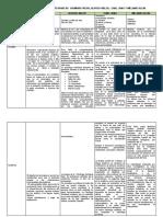 Cuadro-Comparativo-de-Las-Teorias-de-Sigmund-Freud.docx