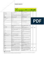 PP_3_SalesTax 10.10.19.xls
