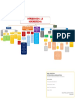mapa conceptual introducción a la MKT