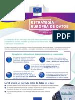 2020 - Ficha descriptiva de la estrategia europea de datos de la Comisión Europea