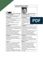 Factores que influyen en el conflicto Formato Actividad paso 2.docx