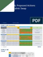 Daily KPI & Worst Cell Update_11_Jul