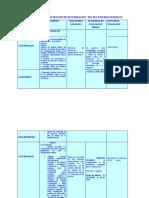plan de evaluacion de sociedad, estado y constitución
