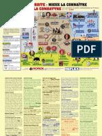 SchemaED_2014_RELFEXes-LaHorde.pdf