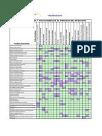 CUADRO DE FALLOS Y SOLUCIONES EN EL PROCESO DE INYECCION.pdf