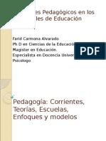 Apuntes de Pedagogía. Vision Transdimensional del ser humano- I.E Tecnica Comercial Sabanagrande.pptx