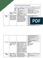 AREAS-DE_INVESTIGACION.pdf