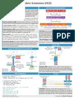 FEX-CheatSheet-V1.00.pdf