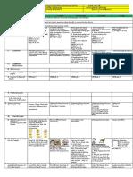 DLL Q4 All subject Week 2 (1).docx