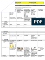 DLL Q4 All subject Week 2.docx