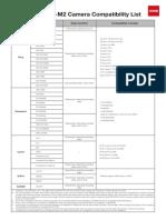 CRANE-M2 Camera Compatibility List(EN)
