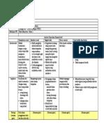 2019 Profil Murid PPI - masalah    penglihatan B3.doc