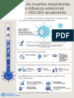 WHO-INFLUENZA-MortalityEstimate_sp.pdf
